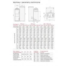 RAKOCZY FIREMAX 300 PLUS 15kW